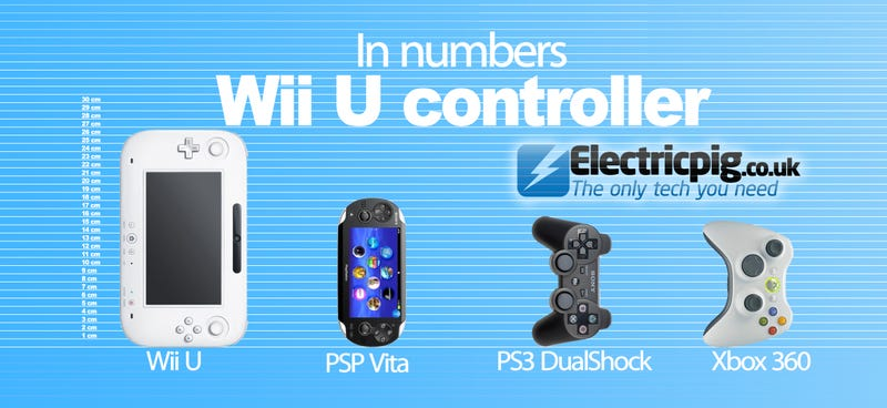 Fun Facts about the Wii U Controller's Size