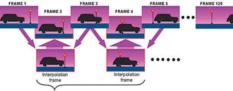 Display Tech: 6 Misunderstood Specs Explained