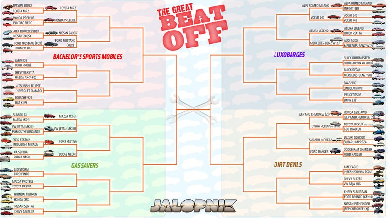 Prepare Yourselves For Jalopnik March Madness Beat-Off: Round 2