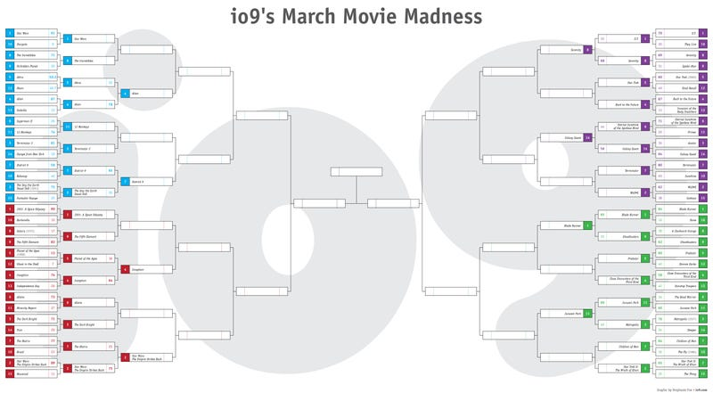 io9's March Movie Madness Second Round Part Two. Polls are open now until 11 PM PST!
