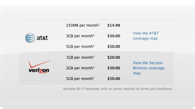 Verizon LTE iPads Will Have Free Tethering