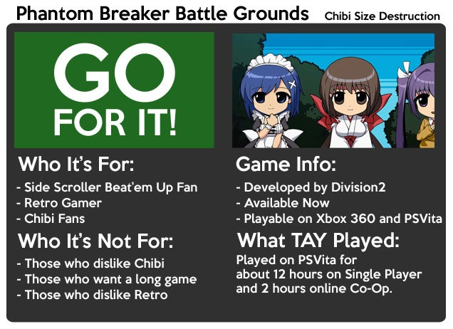 Phantom Breakers Battle Grounds - The TAY Review