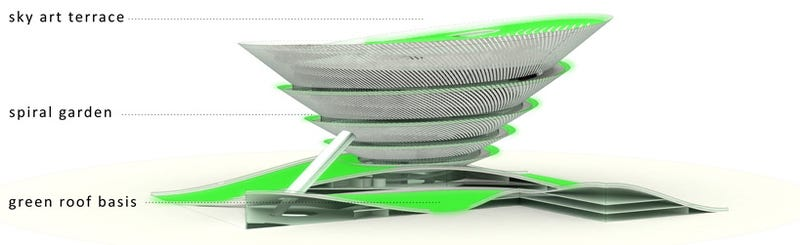 """Amazing curving """"Spiral Garden Museum"""" could have been Taipei's mothership"""