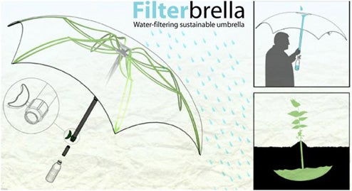 Filterbrella: A Water-Filtering Umbrella For Freebie Drinks