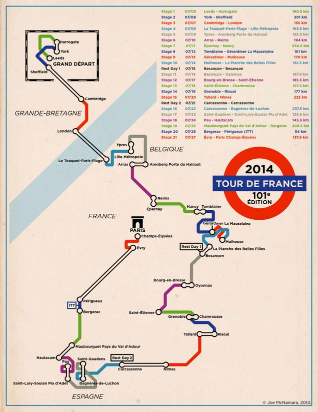 This Is What the Tour de France Looks Like as a Subway Map