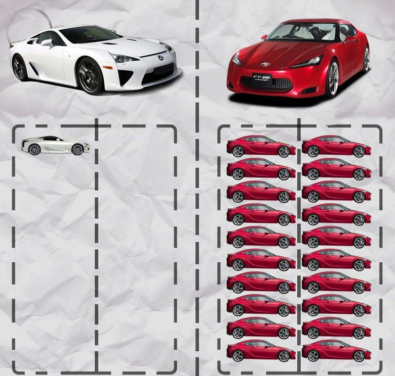 $400,000 Challenge: Lexus LFA Versus 20 Toyota FT-86s