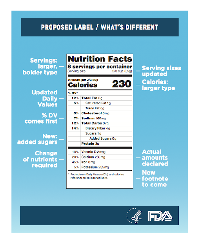 A nutritional label that shows the serving sizes we're really eating