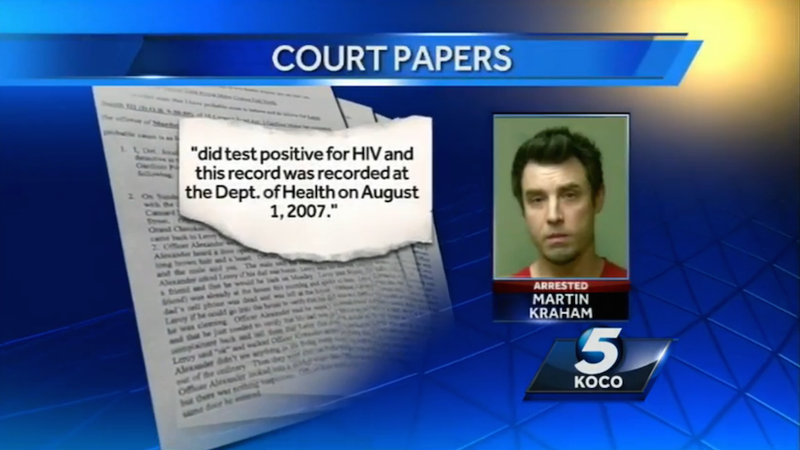 Man Arrested For Not Disclosing HIV Positive Status in Online Sex Spree