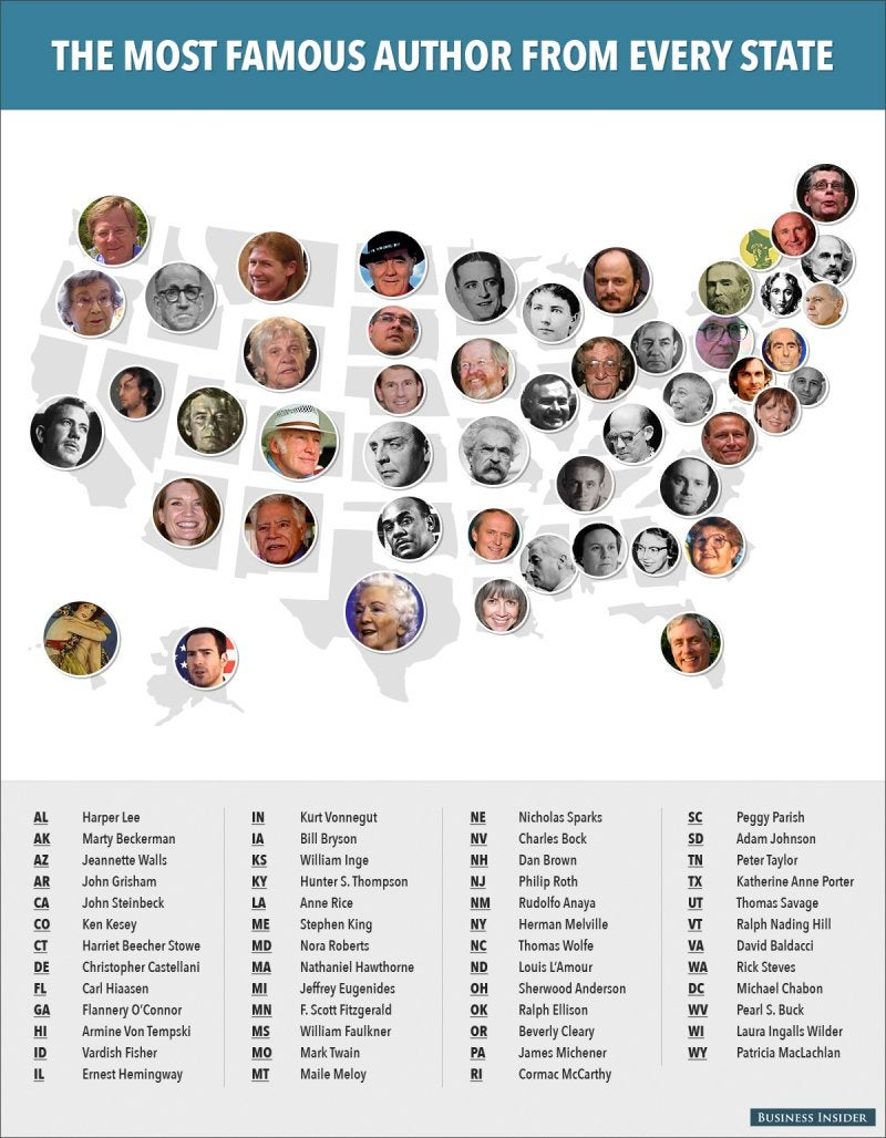 Is the most famous author from your state the most iconic?