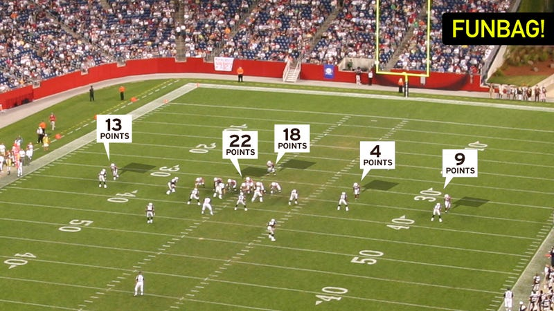 The Case For The NFL Adopting Fantasy Scoring For Real