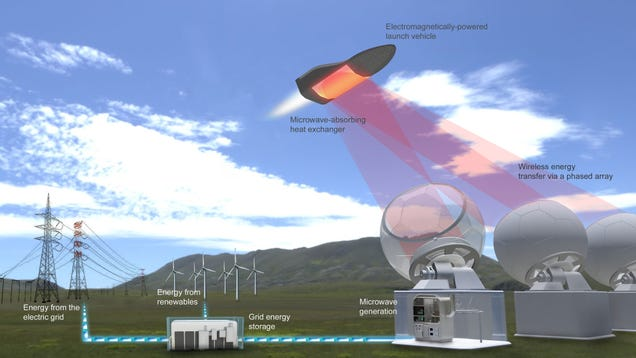 How One Company Plans to Launch Rockets Using Beams of Microwaves