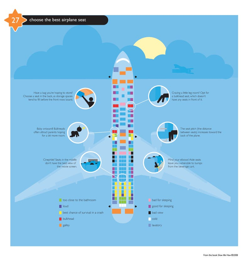 Airline Seating Chart Shows You Best Seat for Your Needs