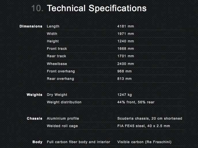 New Stratos Specs
