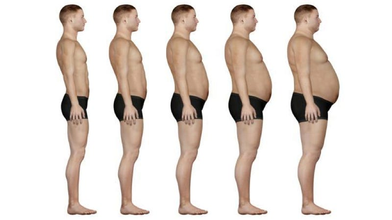 New study says BMI is massively understating the scope of American obesity
