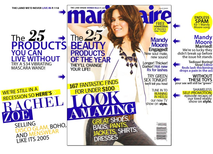 Marie Claire: Be A Green Recessionista With More Stuff!