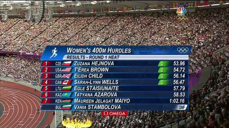 "Yes, The Athlete Who Tripped Over A Hurdle And Didn't Finish The Race Is Named ""Stambolova"""