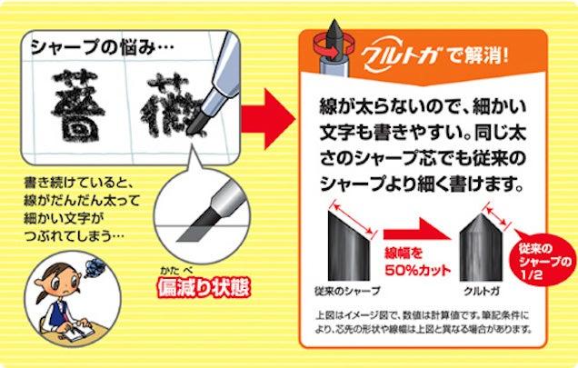 Ez a japán rotring mindig tűélesen ír