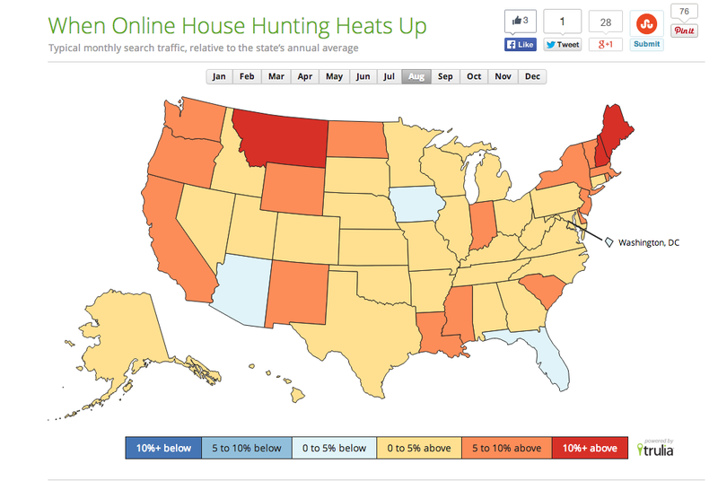 Trulia's Seasonal Housing Tool Helps You Decide When to Sell Your Home