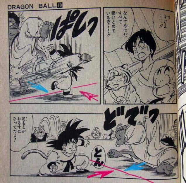 A Closer Look at Dragon Ball 's Brilliance
