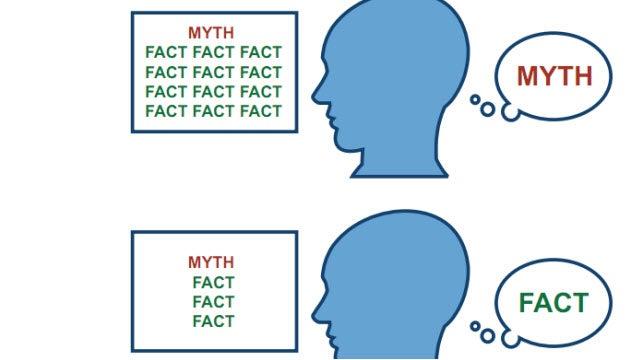 The Debunking Handbook Explains the Art of Shooting Down Misinformation