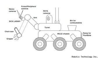DARPA Develops BioMatter-Fueled Matrix-Like Robots