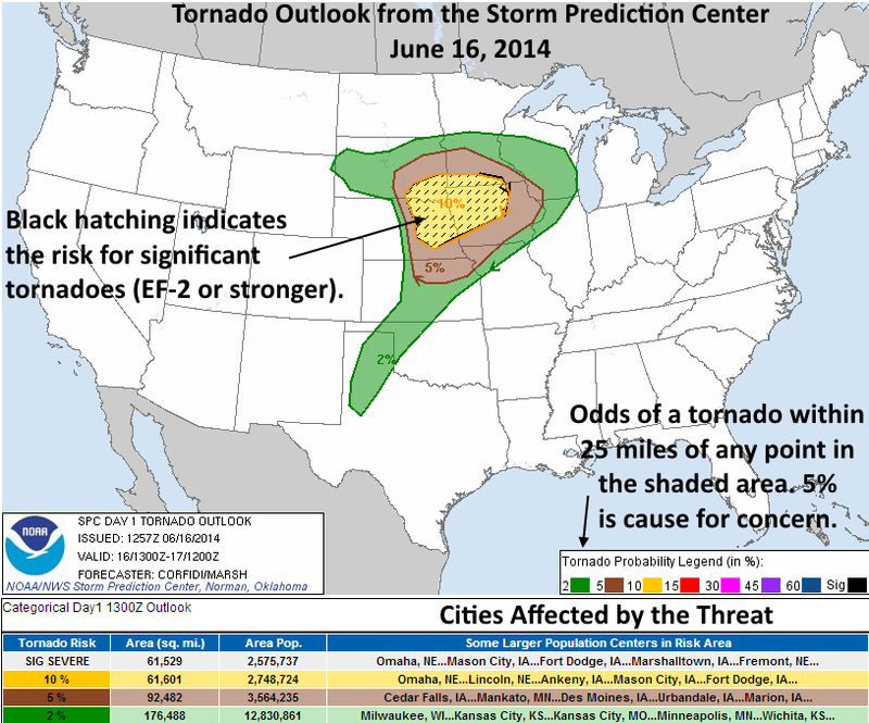"Another Day in June: ""Significant"" Tornadoes Possible in Midwest Today"