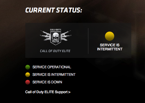 One Million People Are Paying for Call of Duty Elite