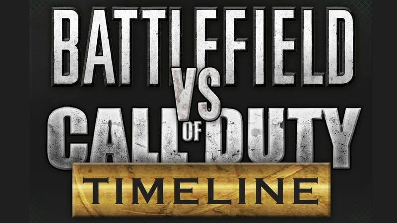 A History of Battlefield Versus Call of Duty