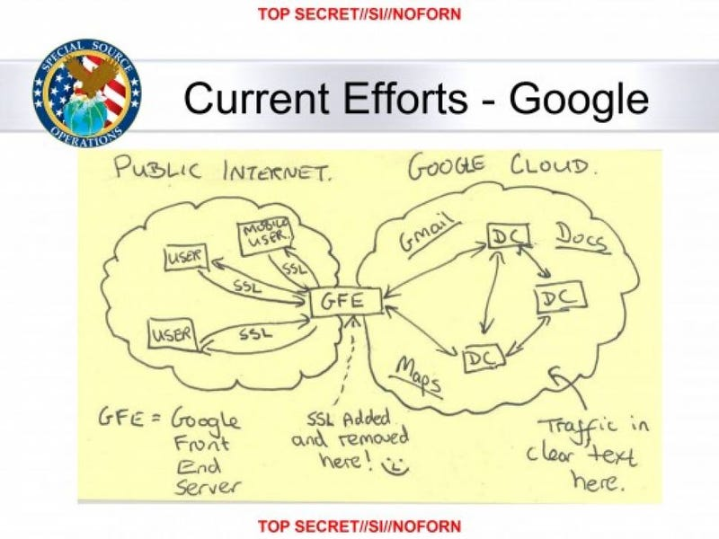 The NSA Spies on Google and Yahoo Directly at the Source