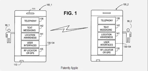 Apple Plans Video Calling and Location Aware Social Networking For iPhone