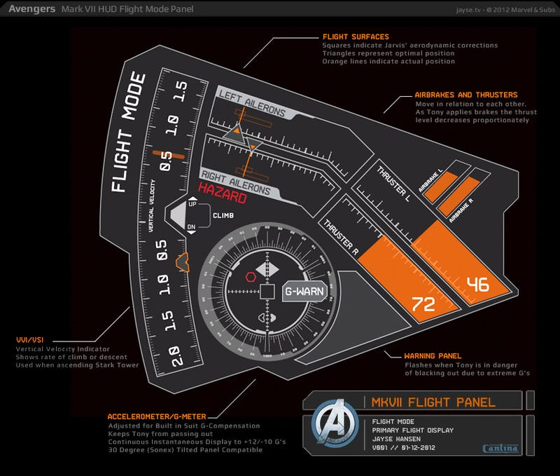 See the Avengers finale through Tony Stark's eyes!
