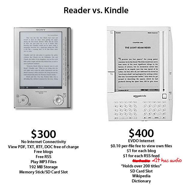 Amazon Kindle vs Sony Reader Bitchfight