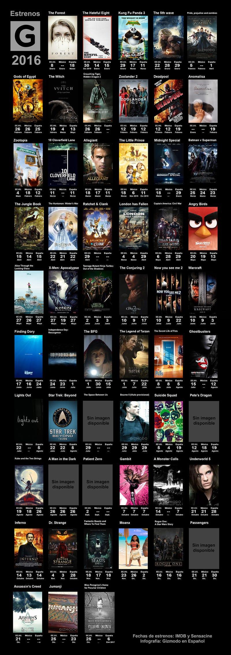 Los principales estrenos de 2016, en una imagen