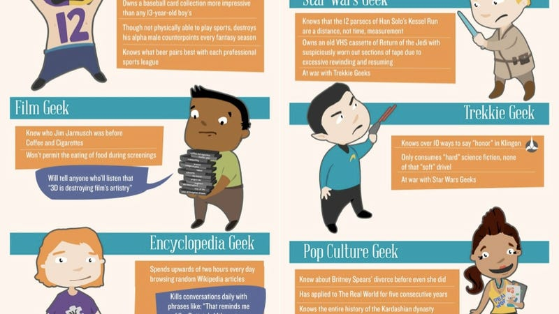 What Kind of Geek Are You?