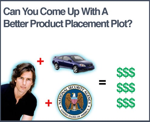Can You Come Up With A Better Auto Product Placement Plot?