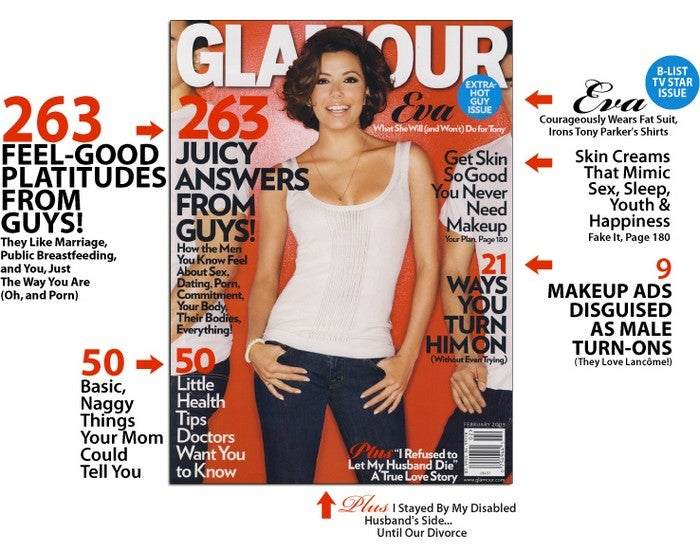 "Glamour's ""Guy Issue"" Has Few Guys, Plenty Of Issues"