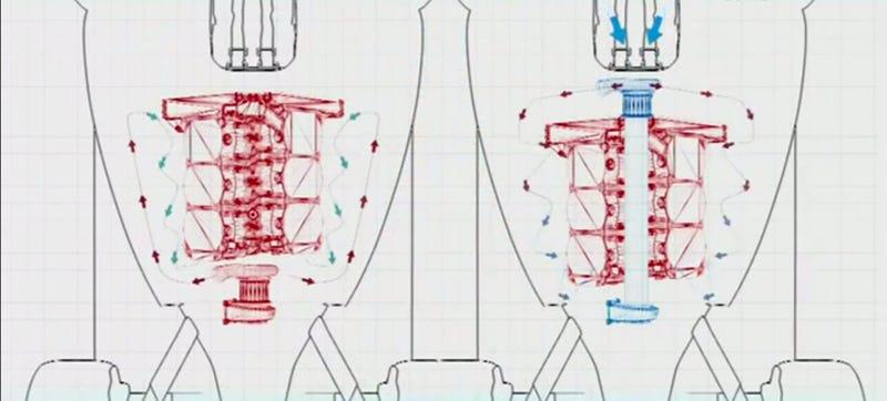 How Mercedes F1's Ingenious Split Turbo Works