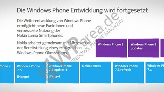 Nokia Leak Suggests There's a Windows Phone 7.x Between 7.8 and 8
