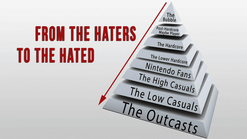 The Hierarchy of Video Game Haters