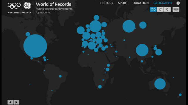 The 10 Best Sports Infographics Of 2012