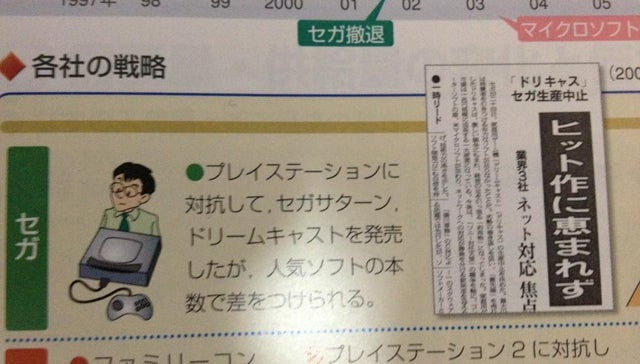 Japanese Textbook Gives Sega The Cold Shoulder