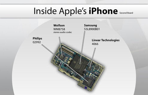 Why Apple's forcing Samsung to chase SanDisk