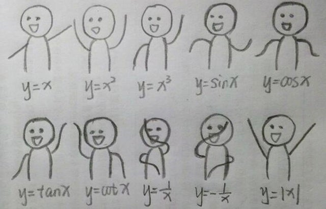 Dancing Stick Figures Graph Mathematical Functions With Their Arms