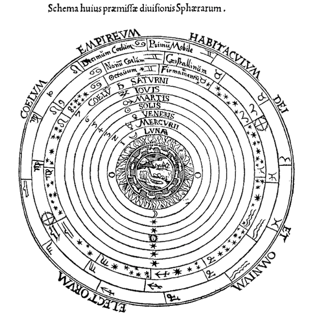 ptolemaic system of astronomy - photo #3