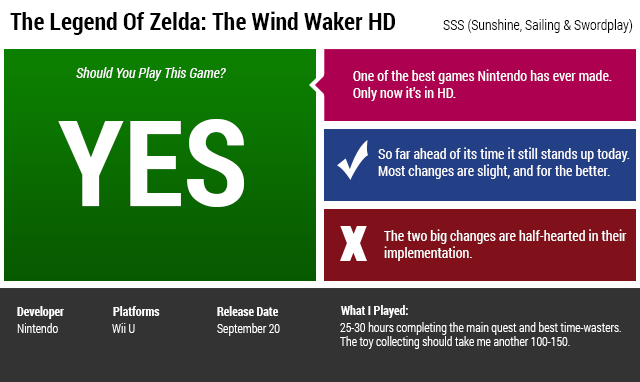The Legend Of Zelda: The Wind Waker HD: The Kotaku Review