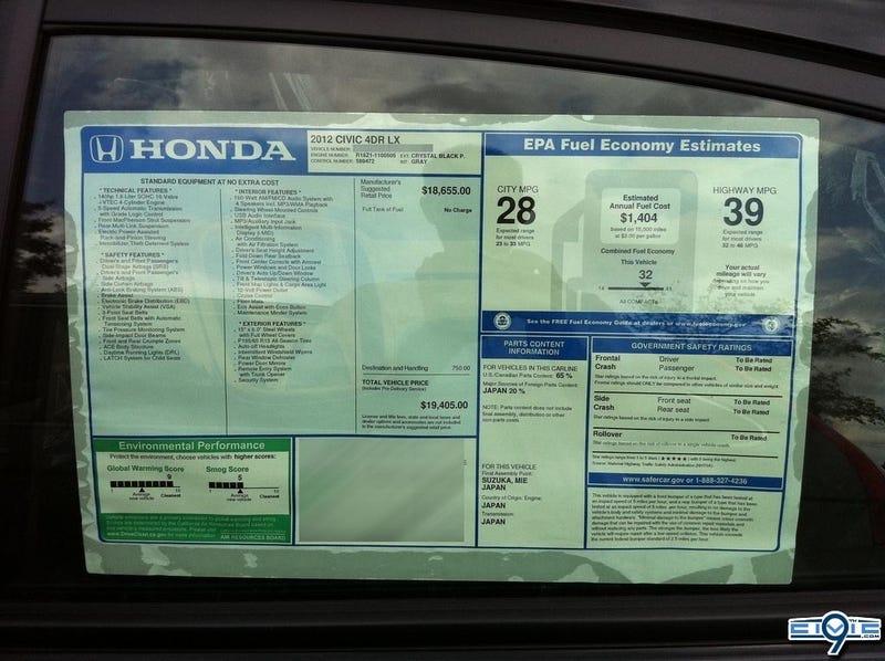 2012 Honda Civic: Spy Photos