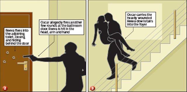 South African Paper Recreates Final Moments Of Reeva Steenkamp's Life In Bizarre Cartoon Strip