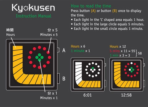 Tokyoflash Kyokusen Watch's Series of Digital Tubes Confuses Noobs