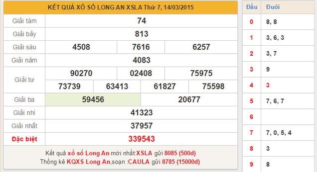 Dự đoán KQXSMN tỉnh Long An ngày 21/3/2015