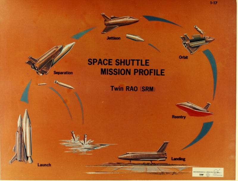 This concept art from the Shuttle Program's early days is gorgeous, deliciously retro